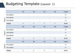 Budgeting Template Ppt Slides File Formats
