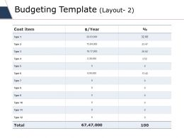 Budgeting Template Ppt Slides Format Ideas