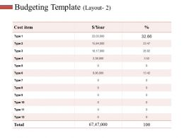 Budgeting Template Ppt Slides Structure