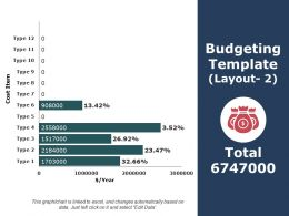 Budgeting Template Ppt Styles Background Images