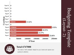 Budgeting Template Ppt Styles Backgrounds