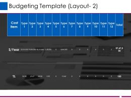 Budgeting Template Ppt Summary