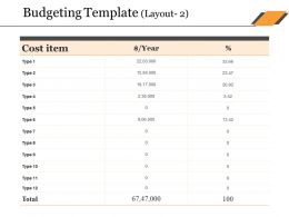 Budgeting Template Ppt Themes