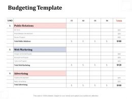 Budgeting Template Radio Advertising Ppt Powerpoint Presentation Infographic Template