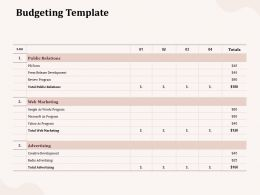 Budgeting Template Web Marketing Ppt Powerpoint Presentation Inspiration Background