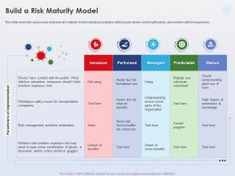 Build A Risk Maturity Model Risk Exposures Ppt Powerpoint Presentation Sample