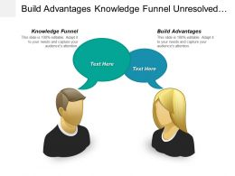 Build Advantages Knowledge Funnel Unresolved Business Challenges