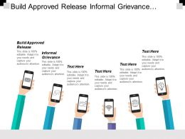 Build Approved Release Informal Grievance Formal Grievance Issue Resolved