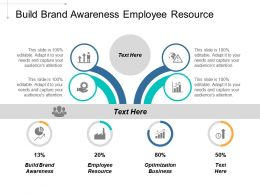 Build Brand Awareness Employee Resource Optimization Business External Communications Cpb