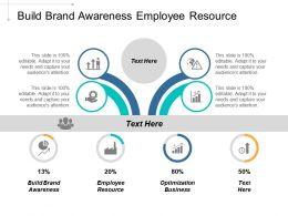 Build Brand Awareness Employee Resource Optimization Business External Communications Cpb