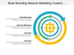 Build Branding Network Marketing Custom Marketing Action Plan