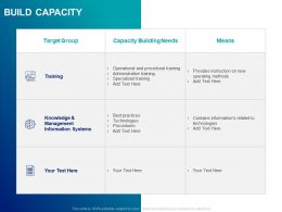 Build Capacity Management Ppt Powerpoint Presentation Styles