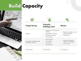 Build Capacity Management Ppt Powerpoint Presentation Summary