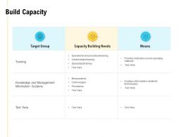 Build Capacity Target Group Ppt Powerpoint Presentation Infographic Template Example 2015
