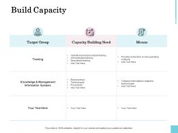 Build Capacity Training Ppt Powerpoint Presentation Outline Rules