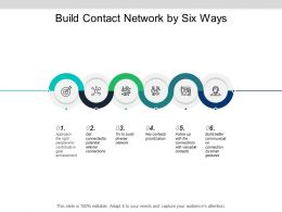 Build Contact Network By Six Ways