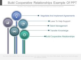 Build Cooperative Relationships Example Of Ppt