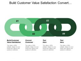 Build Customer Value Satisfaction Convert Customer Social Media