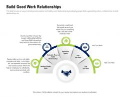 Build Good Work Relationships Company Culture And Beliefs Ppt Inspiration