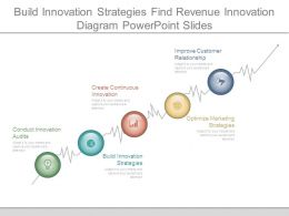 Build Innovation Strategies Find Revenue Innovation Diagram Powerpoint Slides
