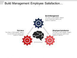 Build Management Employee Satisfaction Business Ethics Sales Training
