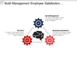 build_management_employee_satisfaction_business_ethics_sales_training_Slide01