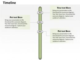 Build New Timeline Roadmap Every Year 0114