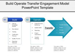 Build Operate Transfer Engagement Model Powerpoint Template