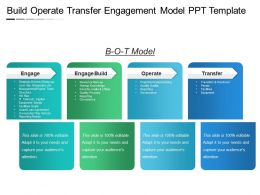 Build Operate Transfer Engagement Model Ppt Template