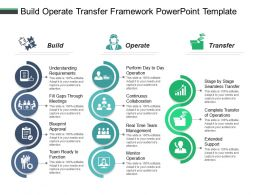 Build Operate Transfer Framework Powerpoint Template