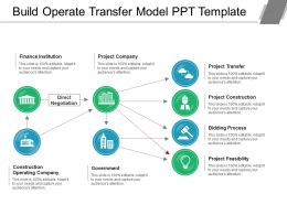 Build Operate Transfer Model Ppt Template