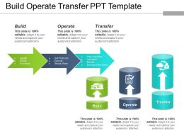 Build Operate Transfer Ppt Template