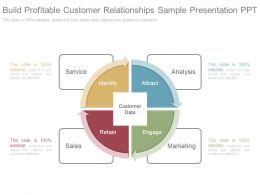 Build Profitable Customer Relationships Sample Presentation Ppt