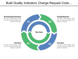 Build Quality Indicators Change Request Code Review Request