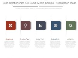Build Relationships On Social Media Sample Presentation Ideas