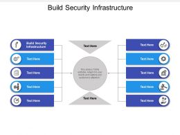 Build Security Infrastructure Ppt Powerpoint Presentation Ideas Outfit Cpb