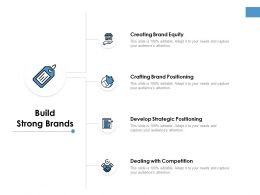 Build Strong Brands Brand Equity Ppt Powerpoint Presentation Professional Graphic Images