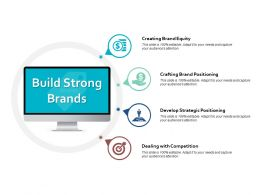 Build Strong Brands Creating Brand Equity Ppt Powerpoint Presentation File Files