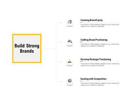 Build Strong Brands Ppt Powerpoint Presentation File Example