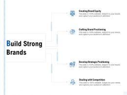 Build Strong Brands Strategic Positioning Ppt Powerpoint Presentation Demonstration