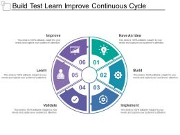 Build Test Learn Improve Continuous Cycle