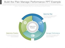 build_the_plan_manage_performance_ppt_example_Slide01