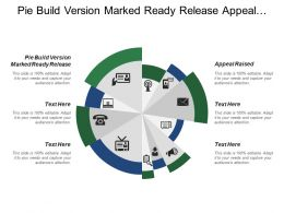 Build Version Marked Ready Release Appeal Raised Appeal Meeting