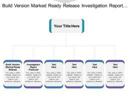 Build Version Marked Ready Release Investigation Report Produced