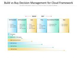 Build Vs Buy Decision Management For Cloud Framework