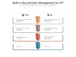 Build Vs Buy Decision Management For IOT