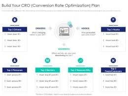 Build Your CRO Conversion Rate Optimization Plan Internet Marketing Strategy And Implementation