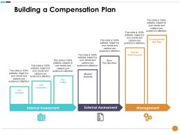 Building A Compensation Plan Building A Compensation Plan Compensation Plan