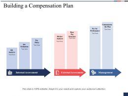 Building A Compensation Plan Market Analysis Ppt Powerpoint Presentation Diagram Images