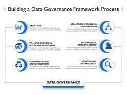Building A Data Governance Framework Process